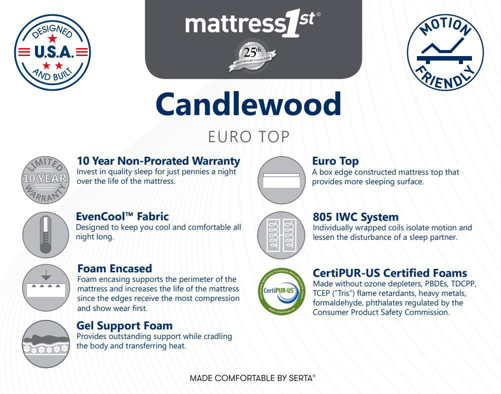Picture of CANDLEWOOD EUROTOP KING MATTRESS